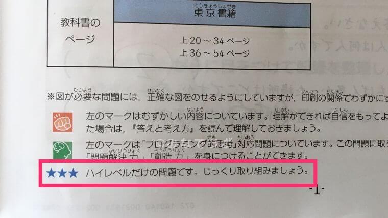 Z会 ハイレベル マーク