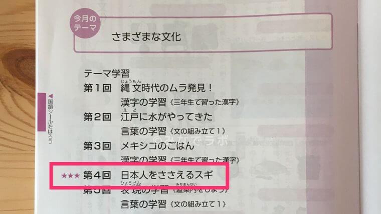 Z会 ハイレベル 国語 目次